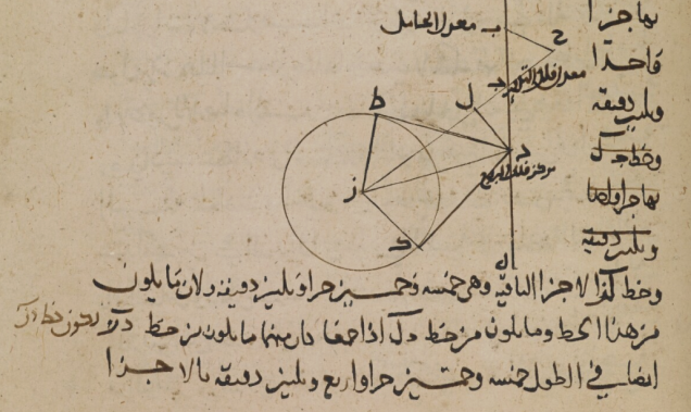 1,000 Years of Scientific Texts From The Islamic World Are Now Online